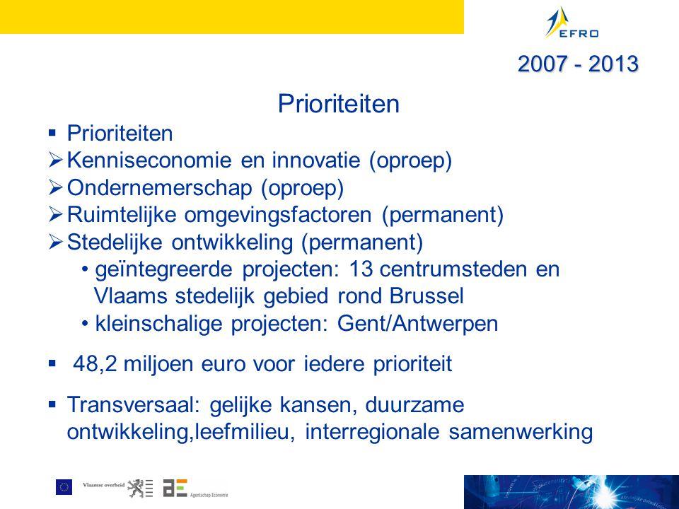 Prioriteiten  Prioriteiten  Kenniseconomie en innovatie (oproep)  Ondernemerschap (oproep)  Ruimtelijke omgevingsfactoren (permanent)  Stedelijke ontwikkeling (permanent) geïntegreerde projecten: 13 centrumsteden en Vlaams stedelijk gebied rond Brussel kleinschalige projecten: Gent/Antwerpen  48,2 miljoen euro voor iedere prioriteit  Transversaal: gelijke kansen, duurzame ontwikkeling,leefmilieu, interregionale samenwerking 2007 - 2013