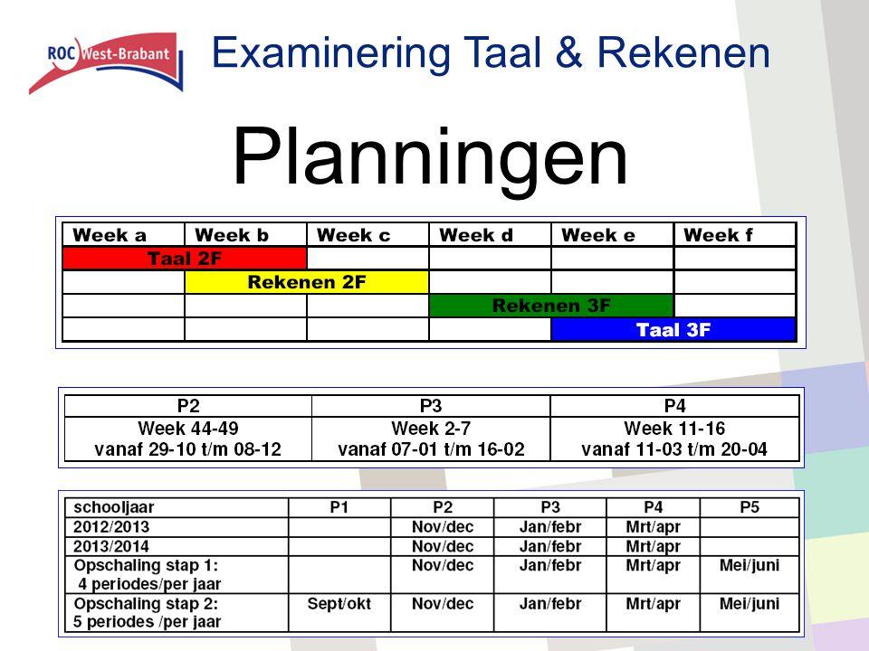 Examinering Taal & Rekenen Planningen