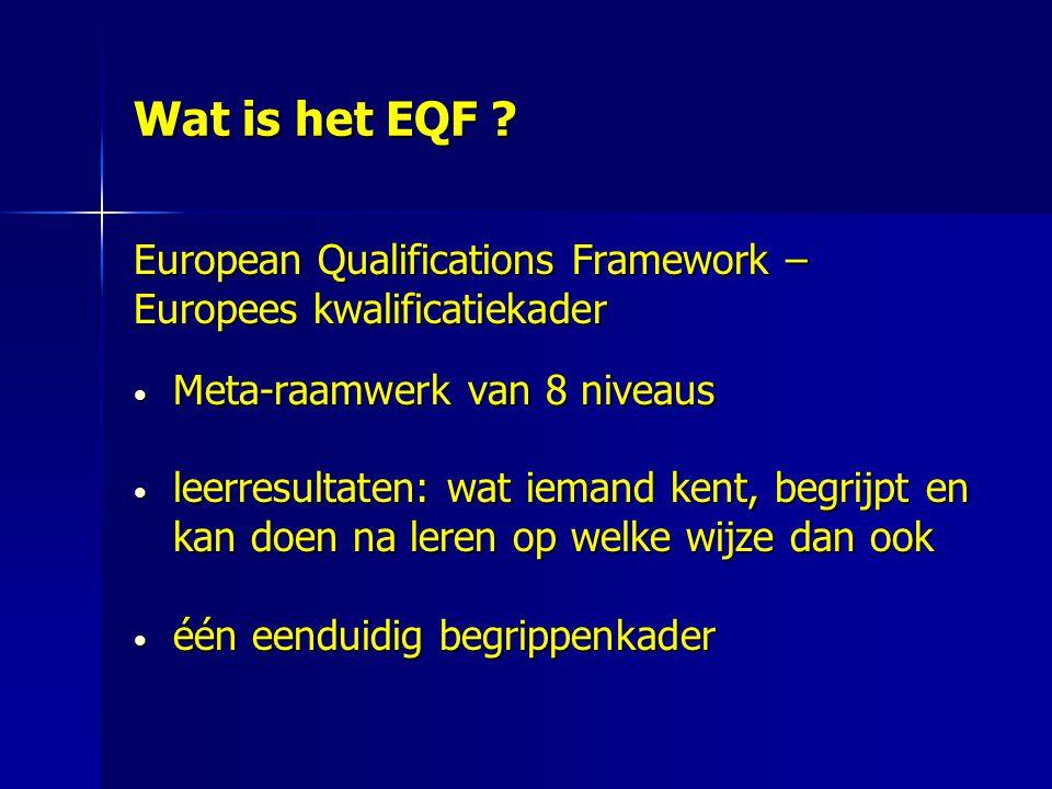 Wat is het EQF .