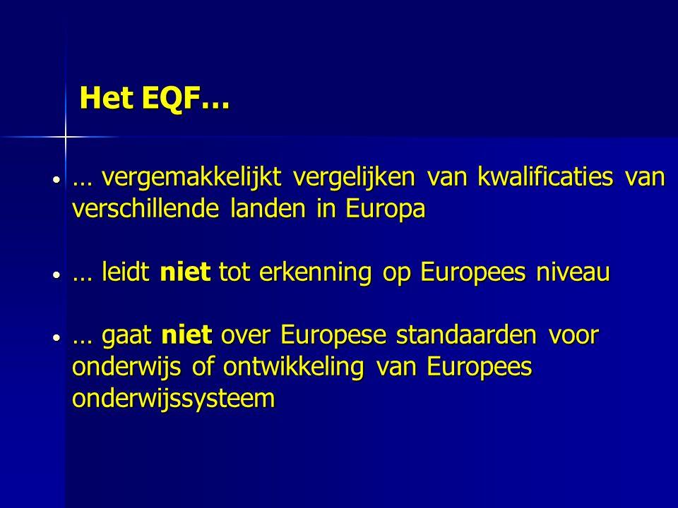 Het EQF… … vergemakkelijkt vergelijken van kwalificaties van verschillende landen in Europa … vergemakkelijkt vergelijken van kwalificaties van verschillende landen in Europa … leidt niet tot erkenning op Europees niveau … leidt niet tot erkenning op Europees niveau … gaat niet over Europese standaarden voor … gaat niet over Europese standaarden voor onderwijs of ontwikkeling van Europees onderwijssysteem