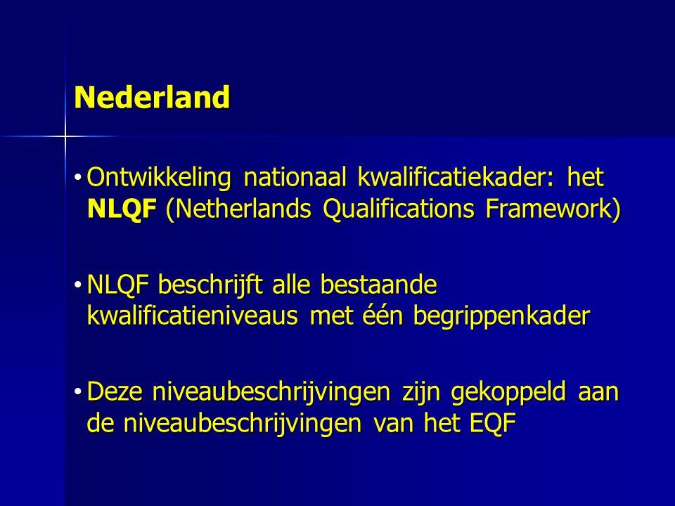 Nederland Ontwikkeling nationaal kwalificatiekader: het NLQF (Netherlands Qualifications Framework) Ontwikkeling nationaal kwalificatiekader: het NLQF (Netherlands Qualifications Framework) NLQF beschrijft alle bestaande kwalificatieniveaus met één begrippenkader NLQF beschrijft alle bestaande kwalificatieniveaus met één begrippenkader Deze niveaubeschrijvingen zijn gekoppeld aan de niveaubeschrijvingen van het EQF Deze niveaubeschrijvingen zijn gekoppeld aan de niveaubeschrijvingen van het EQF
