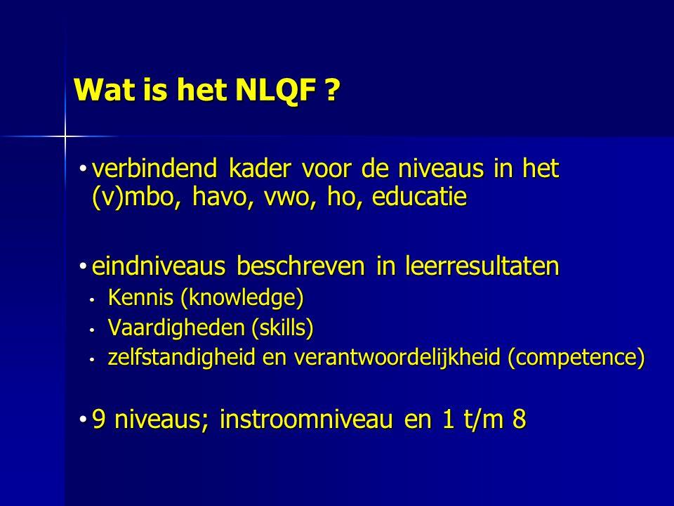 Wat is het NLQF .