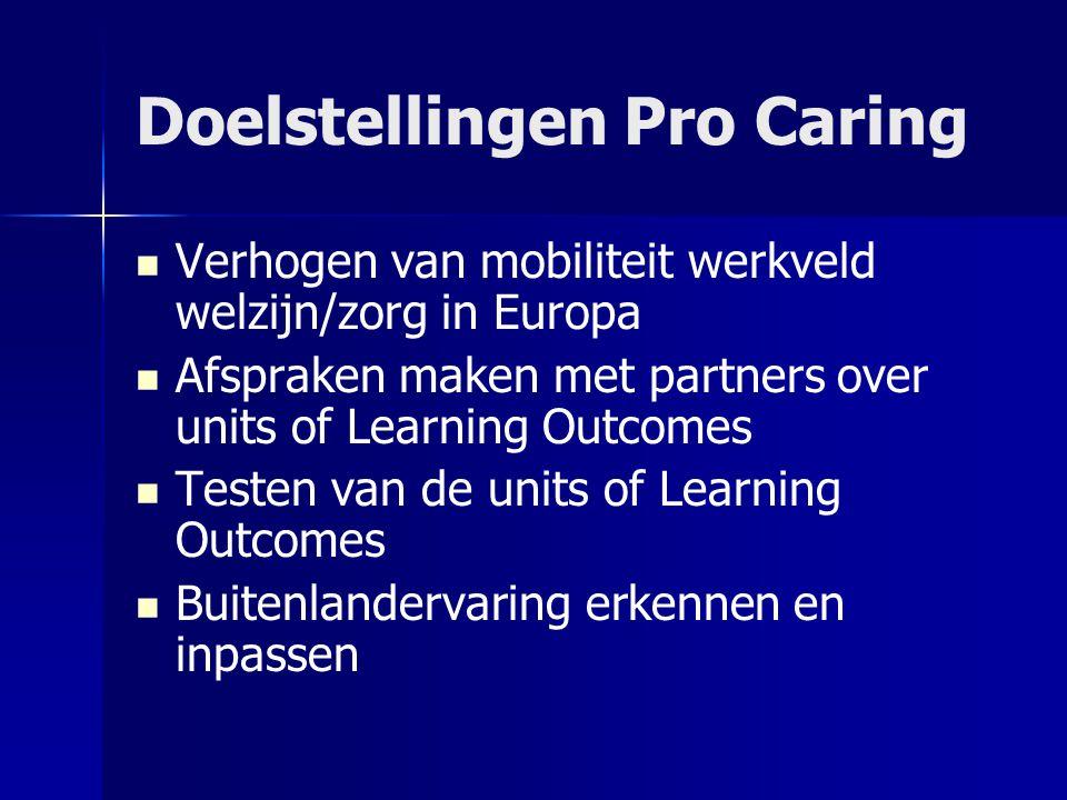 Doelstellingen Pro Caring Verhogen van mobiliteit werkveld welzijn/zorg in Europa Afspraken maken met partners over units of Learning Outcomes Testen van de units of Learning Outcomes Buitenlandervaring erkennen en inpassen