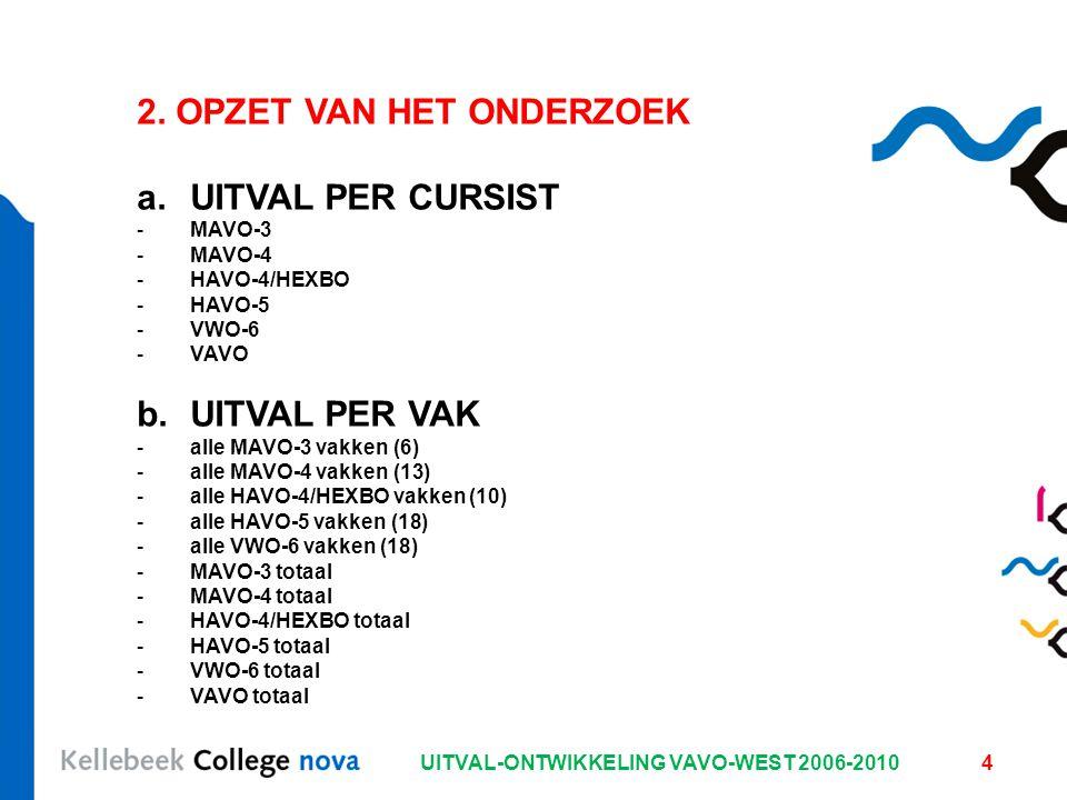 UITVAL-ONTWIKKELING VAVO-WEST 2006-20104 2. OPZET VAN HET ONDERZOEK a.UITVAL PER CURSIST -MAVO-3 -MAVO-4 -HAVO-4/HEXBO -HAVO-5 -VWO-6 -VAVO b.UITVAL P
