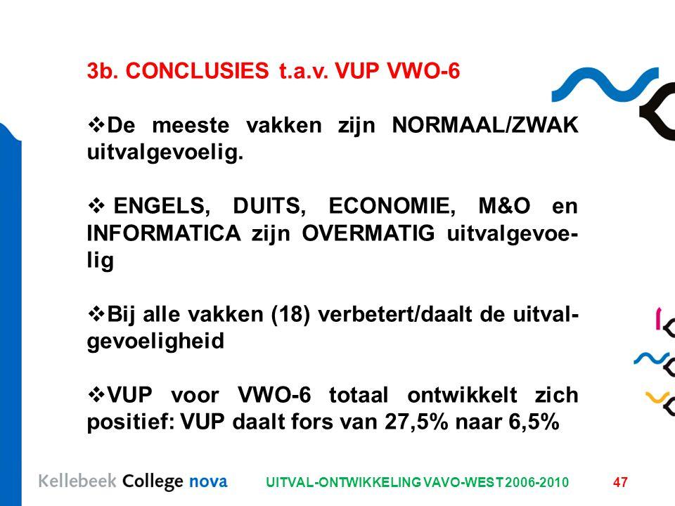 UITVAL-ONTWIKKELING VAVO-WEST 2006-201047 3b. CONCLUSIES t.a.v. VUP VWO-6  De meeste vakken zijn NORMAAL/ZWAK uitvalgevoelig.  ENGELS, DUITS, ECONOM