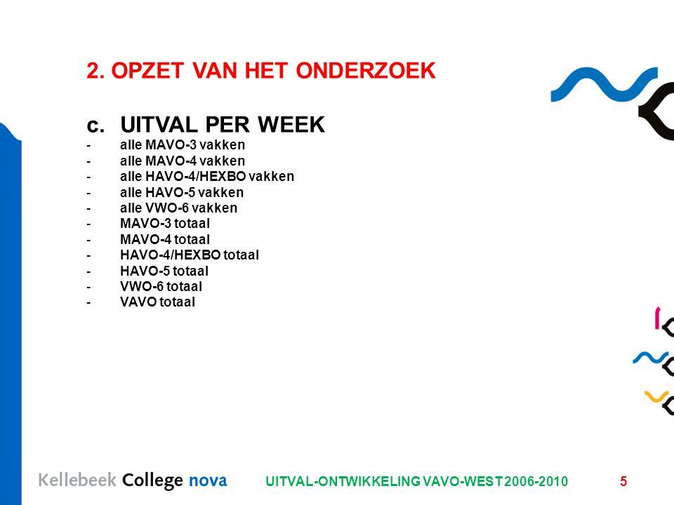 UITVAL-ONTWIKKELING VAVO-WEST 2006-20105 2.