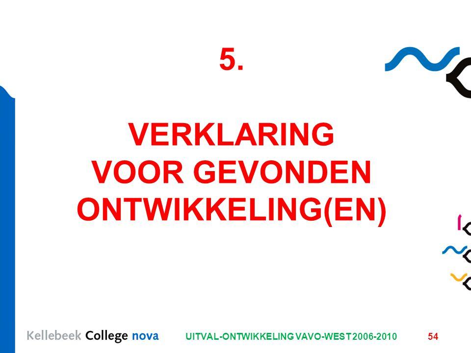 UITVAL-ONTWIKKELING VAVO-WEST 2006-201054 5. VERKLARING VOOR GEVONDEN ONTWIKKELING(EN)