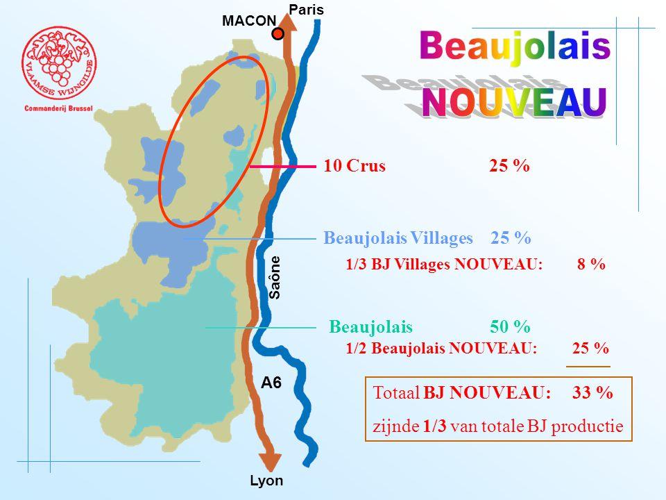Beaujolais 50 % A6 Paris Lyon Saône MACON Beaujolais Villages 25 % 10 Crus 25 % 1/3 BJ Villages NOUVEAU: 8 % 1/2 Beaujolais NOUVEAU: 25 % Totaal BJ NOUVEAU:33 % zijnde 1/3 van totale BJ productie