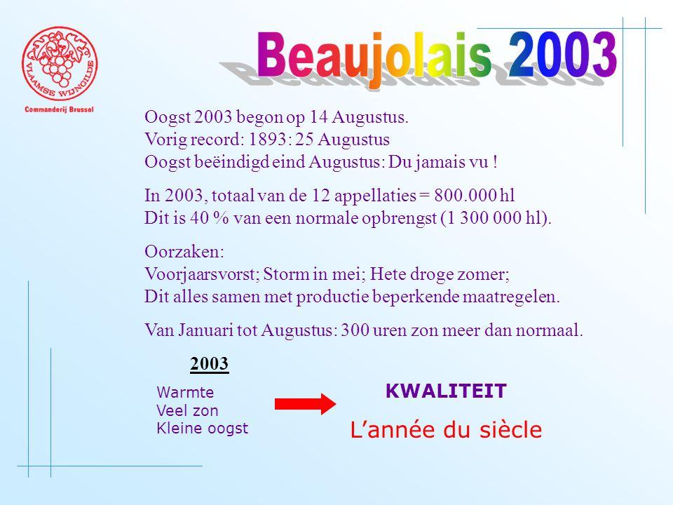 Oogst 2003 begon op 14 Augustus.