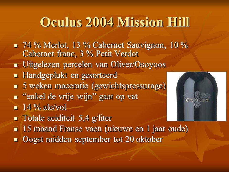 Oculus 2004 Mission Hill 74 % Merlot, 13 % Cabernet Sauvignon, 10 % Cabernet franc, 3 % Petit Verdot 74 % Merlot, 13 % Cabernet Sauvignon, 10 % Cabernet franc, 3 % Petit Verdot Uitgelezen percelen van Oliver/Osoyoos Uitgelezen percelen van Oliver/Osoyoos Handgeplukt en gesorteerd Handgeplukt en gesorteerd 5 weken maceratie (gewichtspressurage) 5 weken maceratie (gewichtspressurage) enkel de vrije wijn gaat op vat enkel de vrije wijn gaat op vat 14 % alc/vol 14 % alc/vol Totale aciditeit 5,4 g/liter Totale aciditeit 5,4 g/liter 15 maand Franse vaen (nieuwe en 1 jaar oude) 15 maand Franse vaen (nieuwe en 1 jaar oude) Oogst midden september tot 20 oktober Oogst midden september tot 20 oktober