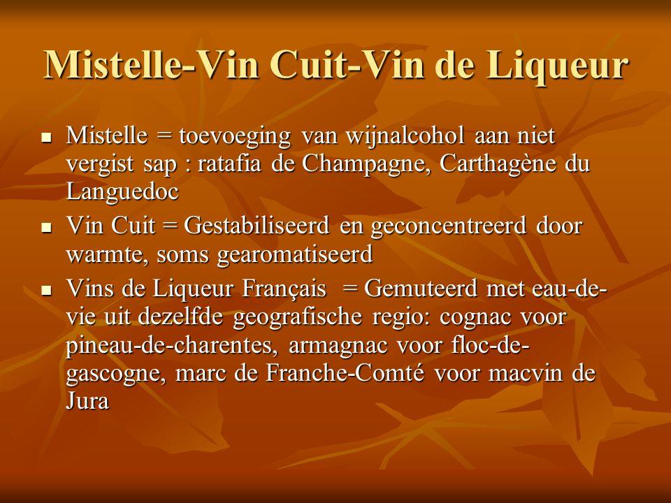 Mistelle-Vin Cuit-Vin de Liqueur Mistelle = toevoeging van wijnalcohol aan niet vergist sap : ratafia de Champagne, Carthagène du Languedoc Mistelle =