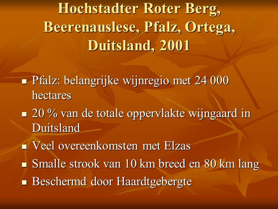 Hochstadter Roter Berg, Beerenauslese, Pfalz, Ortega, Duitsland, 2001 Pfalz: belangrijke wijnregio met 24 000 hectares Pfalz: belangrijke wijnregio me