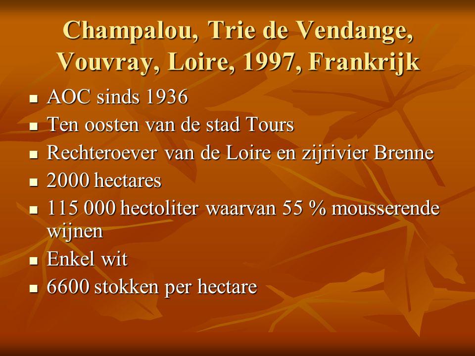 Champalou, Trie de Vendange, Vouvray, Loire, 1997, Frankrijk AOC sinds 1936 AOC sinds 1936 Ten oosten van de stad Tours Ten oosten van de stad Tours R