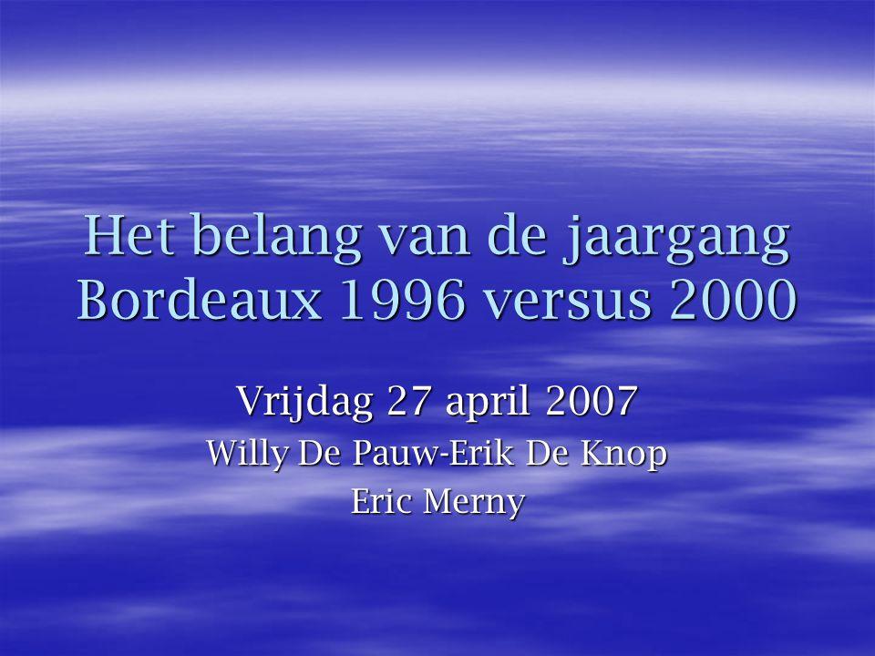 Het belang van de jaargang Bordeaux 1996 versus 2000 Vrijdag 27 april 2007 Willy De Pauw-Erik De Knop Eric Merny