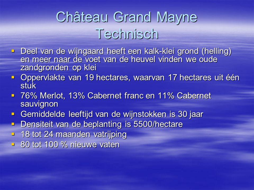 Château Grand Mayne Technisch  Deel van de wijngaard heeft een kalk-klei grond (helling) en meer naar de voet van de heuvel vinden we oude zandgronden op klei  Oppervlakte van 19 hectares, waarvan 17 hectares uit één stuk  Oppervlakte van 19 hectares, waarvan 17 hectares uit één stuk  76% Merlot, 13% Cabernet franc en 11% Cabernet sauvignon  Gemiddelde leeftijd van de wijnstokken is 30 jaar  Densiteit van de beplanting is 5500/hectare  18 tot 24 maanden vatrijping  80 tot 100 % nieuwe vaten