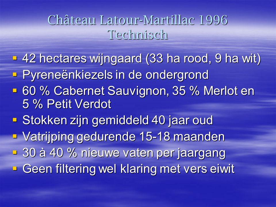 Château Latour-Martillac 1996 Technisch  42 hectares wijngaard (33 ha rood, 9 ha wit)  Pyreneënkiezels in de ondergrond  60 % Cabernet Sauvignon, 35 % Merlot en 5 % Petit Verdot  Stokken zijn gemiddeld 40 jaar oud  Vatrijping gedurende 15-18 maanden  30 à 40 % nieuwe vaten per jaargang  Geen filtering wel klaring met vers eiwit