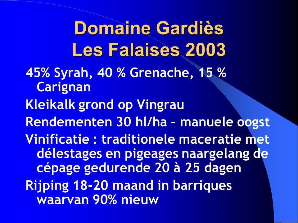 Domaine Gardiès Les Falaises 2003 45% Syrah, 40 % Grenache, 15 % Carignan Kleikalk grond op Vingrau Rendementen 30 hl/ha – manuele oogst Vinificatie :