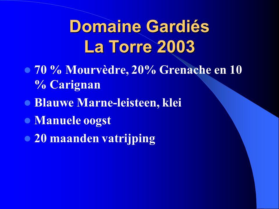 Domaine Gardiés La Torre 2003 70 % Mourvèdre, 20% Grenache en 10 % Carignan Blauwe Marne-leisteen, klei Manuele oogst 20 maanden vatrijping