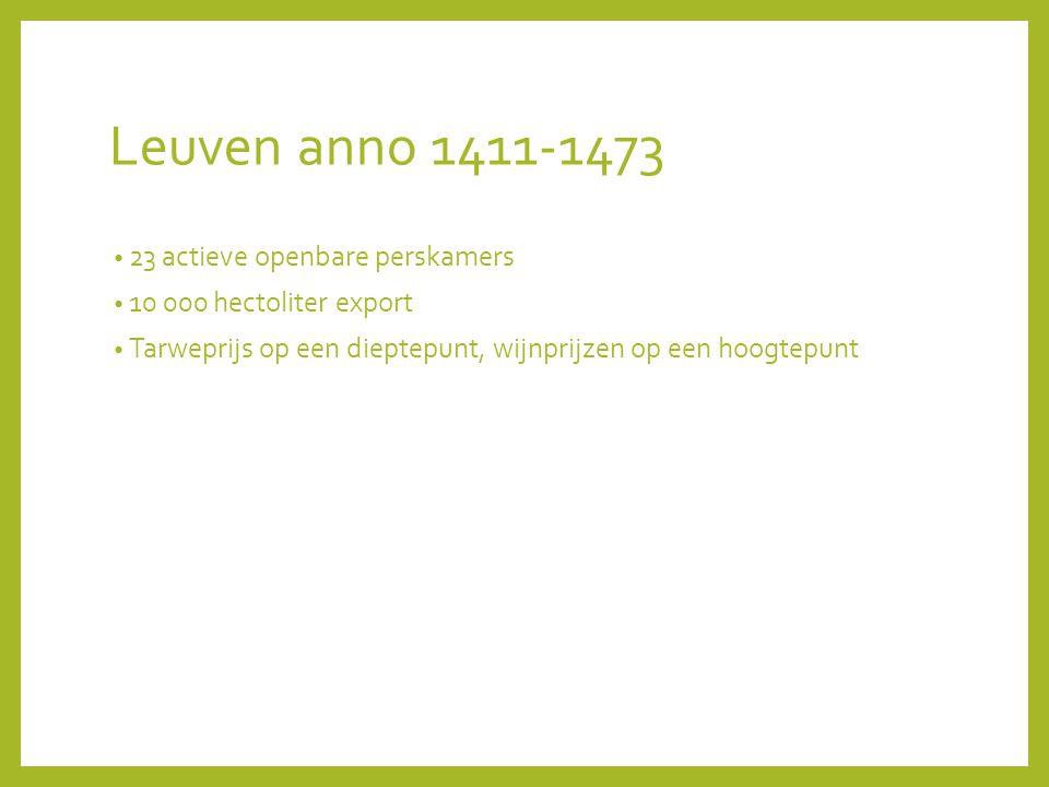 Leuven anno 1411-1473 23 actieve openbare perskamers 10 000 hectoliter export Tarweprijs op een dieptepunt, wijnprijzen op een hoogtepunt