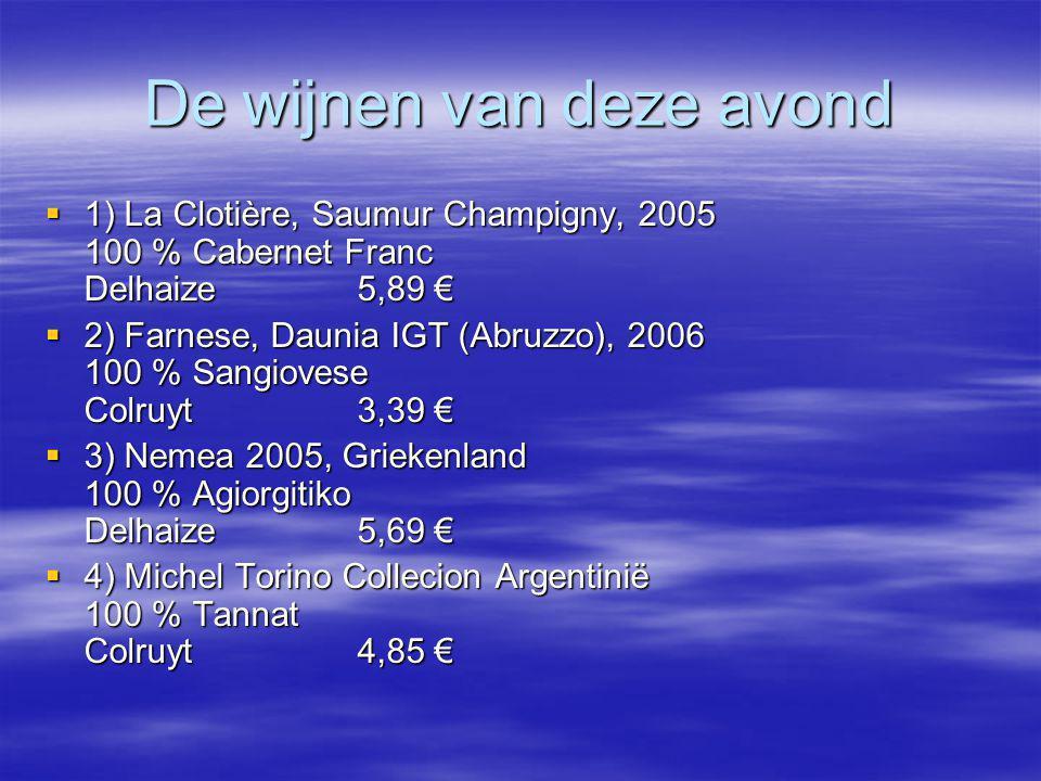 De wijnen van deze avond  1) La Clotière, Saumur Champigny, 2005 100 % Cabernet Franc Delhaize5,89 €  2) Farnese, Daunia IGT (Abruzzo), 2006 100 % Sangiovese Colruyt 3,39 €  3) Nemea 2005, Griekenland 100 % Agiorgitiko Delhaize5,69 €  4) Michel Torino Collecion Argentinië 100 % Tannat Colruyt4,85 €