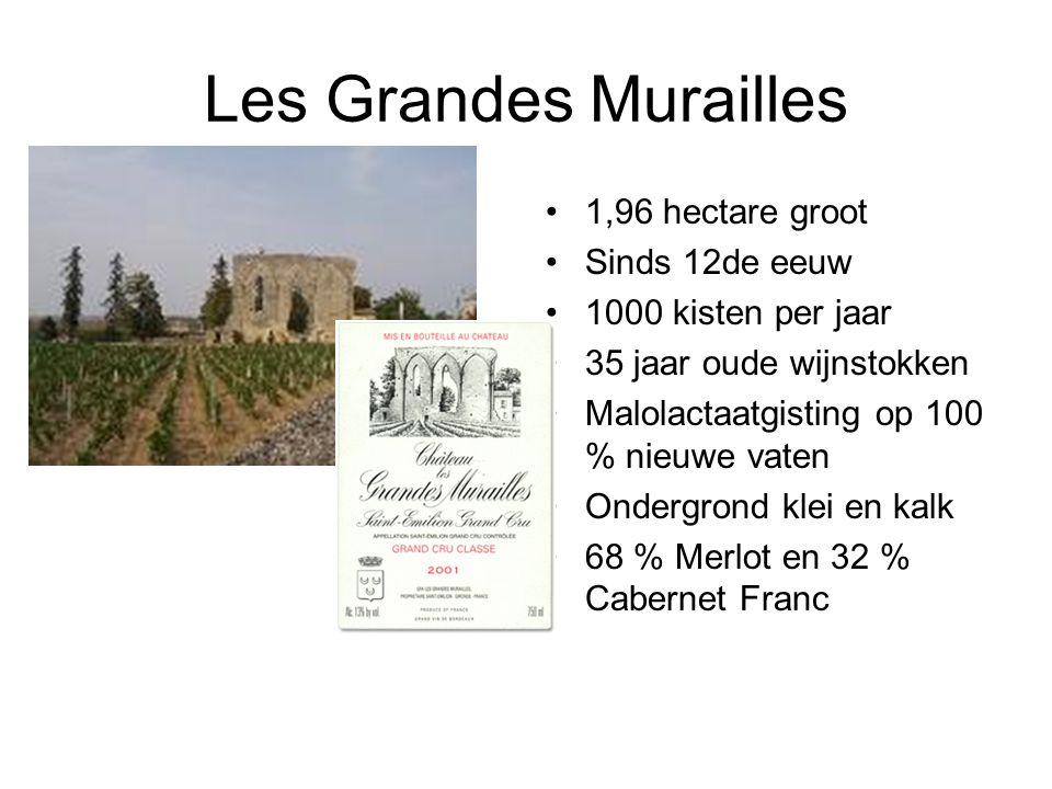 Les Grandes Murailles 1,96 hectare groot Sinds 12de eeuw 1000 kisten per jaar 35 jaar oude wijnstokken Malolactaatgisting op 100 % nieuwe vaten Ondergrond klei en kalk 68 % Merlot en 32 % Cabernet Franc