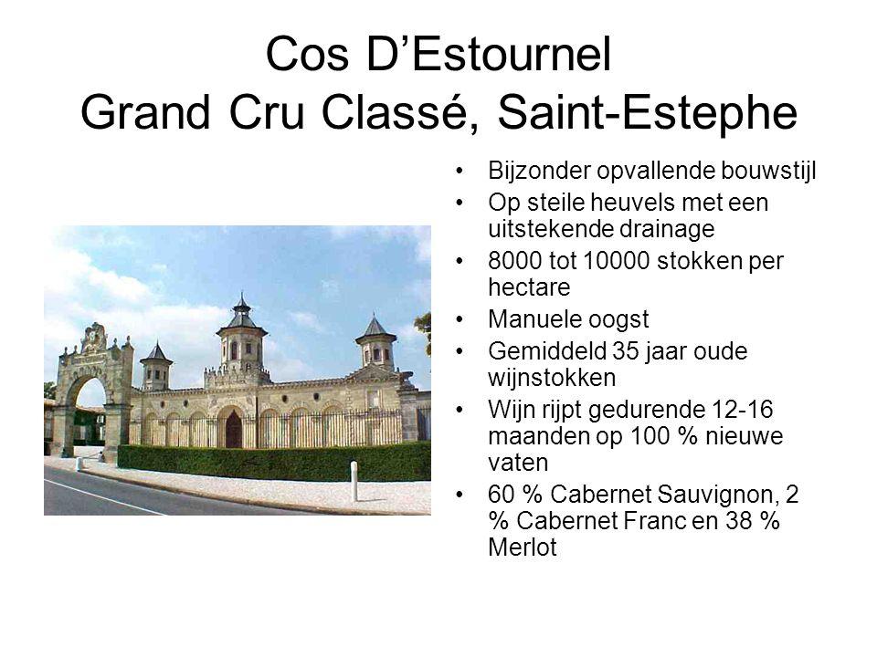 Cos D'Estournel Grand Cru Classé, Saint-Estephe Bijzonder opvallende bouwstijl Op steile heuvels met een uitstekende drainage 8000 tot 10000 stokken per hectare Manuele oogst Gemiddeld 35 jaar oude wijnstokken Wijn rijpt gedurende 12-16 maanden op 100 % nieuwe vaten 60 % Cabernet Sauvignon, 2 % Cabernet Franc en 38 % Merlot
