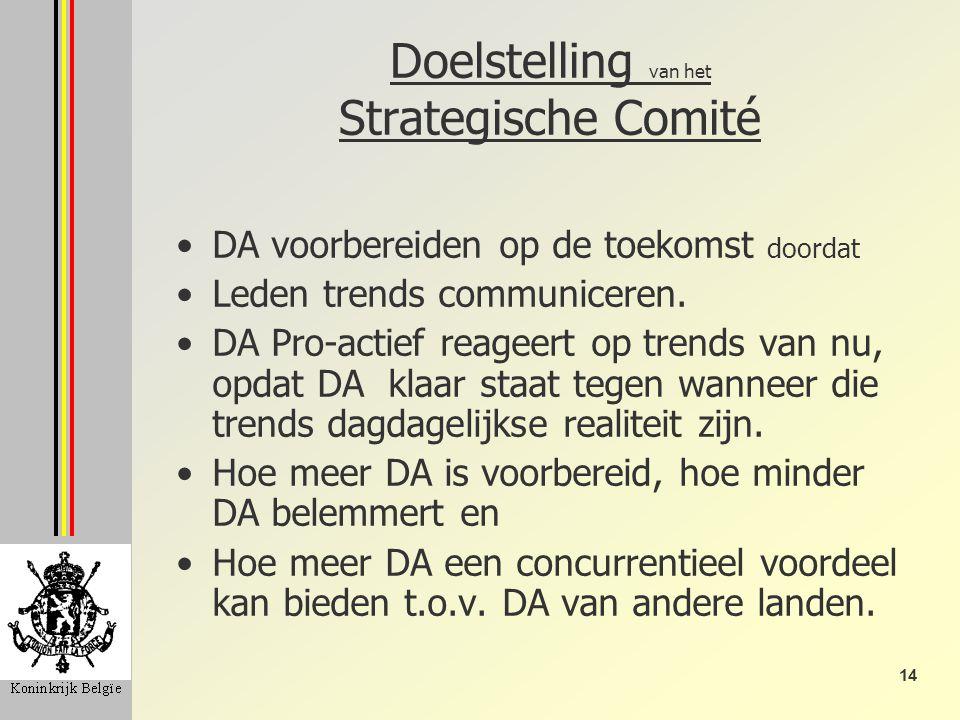 14 Doelstelling van het Strategische Comité DA voorbereiden op de toekomst doordat Leden trends communiceren.