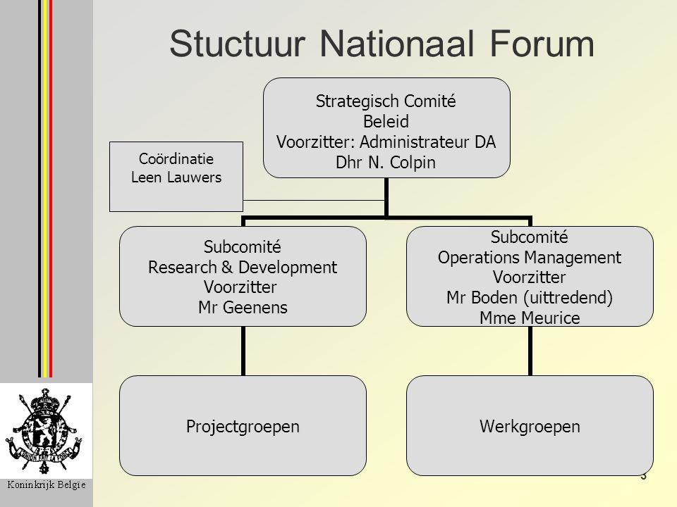 4 LP1: Partnerschap NATIONAAL NIVEAU = Het Nationaal Forum is een structuur van samenwerking en partnerschap met de handel.