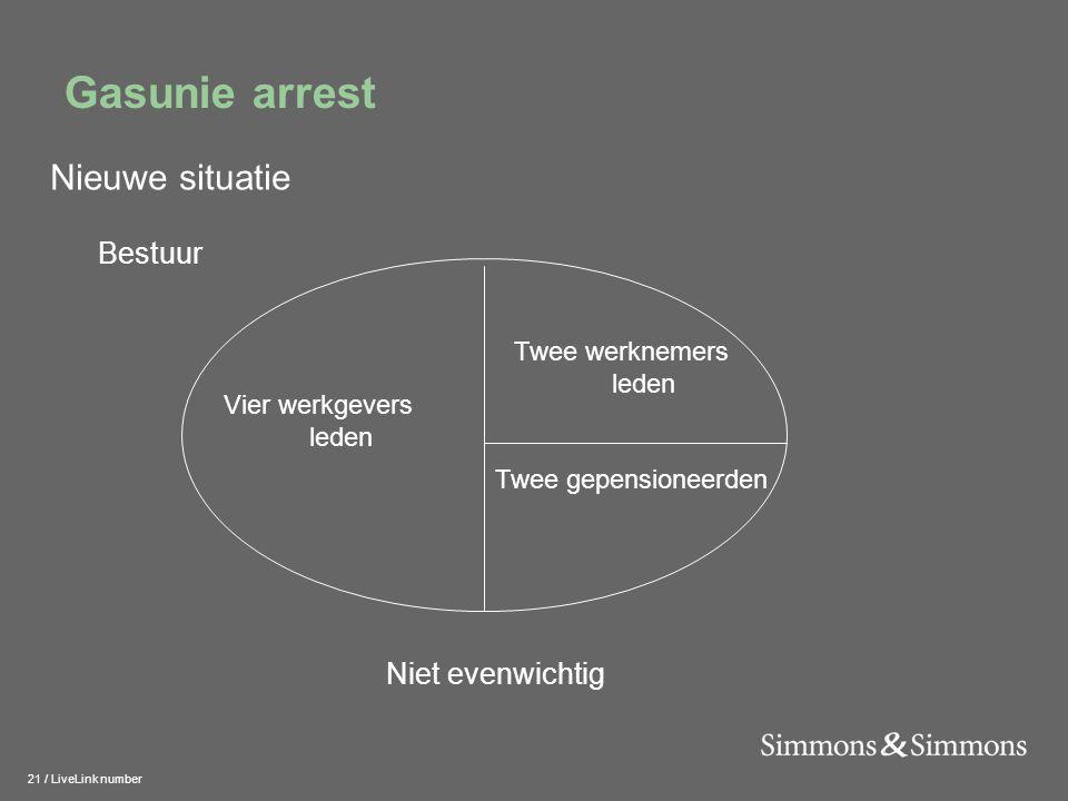 21 / LiveLink number Gasunie arrest Vier werkgevers leden Twee werknemers leden Bestuur Niet evenwichtig Nieuwe situatie Twee gepensioneerden