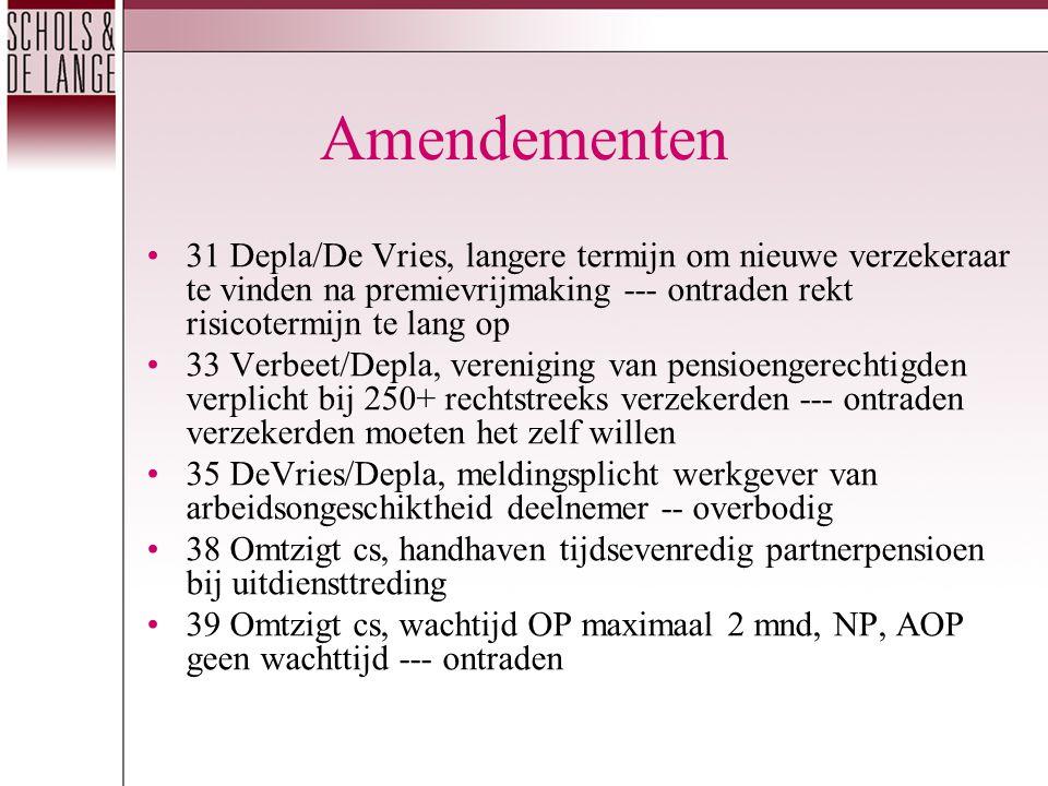 Amendementen 31 Depla/De Vries, langere termijn om nieuwe verzekeraar te vinden na premievrijmaking --- ontraden rekt risicotermijn te lang op 33 Verbeet/Depla, vereniging van pensioengerechtigden verplicht bij 250+ rechtstreeks verzekerden --- ontraden verzekerden moeten het zelf willen 35 DeVries/Depla, meldingsplicht werkgever van arbeidsongeschiktheid deelnemer -- overbodig 38 Omtzigt cs, handhaven tijdsevenredig partnerpensioen bij uitdiensttreding 39 Omtzigt cs, wachtijd OP maximaal 2 mnd, NP, AOP geen wachttijd --- ontraden