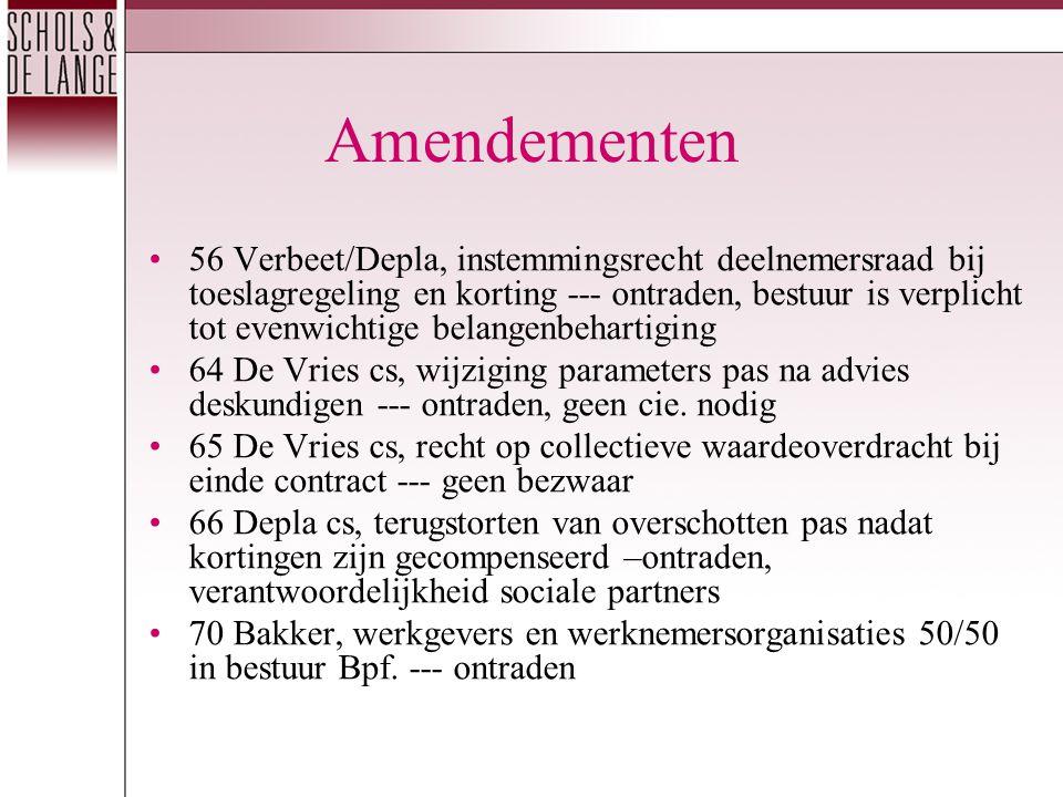 Amendementen 56 Verbeet/Depla, instemmingsrecht deelnemersraad bij toeslagregeling en korting --- ontraden, bestuur is verplicht tot evenwichtige belangenbehartiging 64 De Vries cs, wijziging parameters pas na advies deskundigen --- ontraden, geen cie.