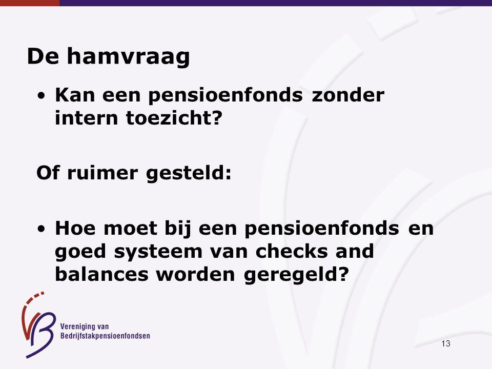 13 De hamvraag Kan een pensioenfonds zonder intern toezicht.