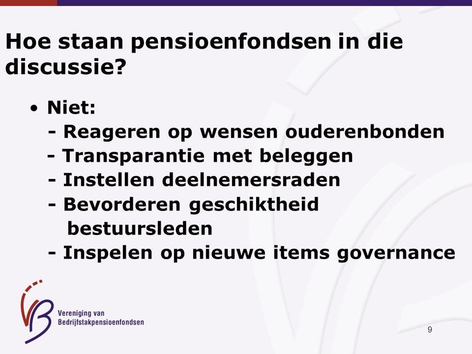 9 Hoe staan pensioenfondsen in die discussie.