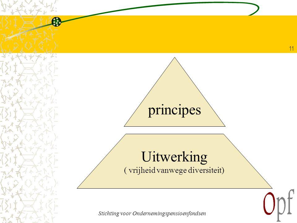 Stichting voor Ondernemingspensioenfondsen 11 principes Uitwerking ( vrijheid vanwege diversiteit)