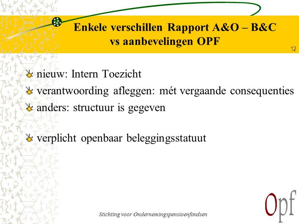 Stichting voor Ondernemingspensioenfondsen 12 Enkele verschillen Rapport A&O – B&C vs aanbevelingen OPF nieuw: Intern Toezicht verantwoording afleggen