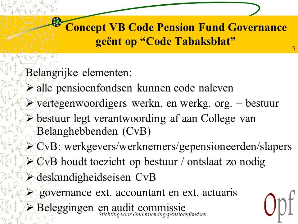 Stichting voor Ondernemingspensioenfondsen 9 Concept VB Code Pension Fund Governance geënt op Code Tabaksblat Belangrijke elementen:  alle pensioenfondsen kunnen code naleven  vertegenwoordigers werkn.