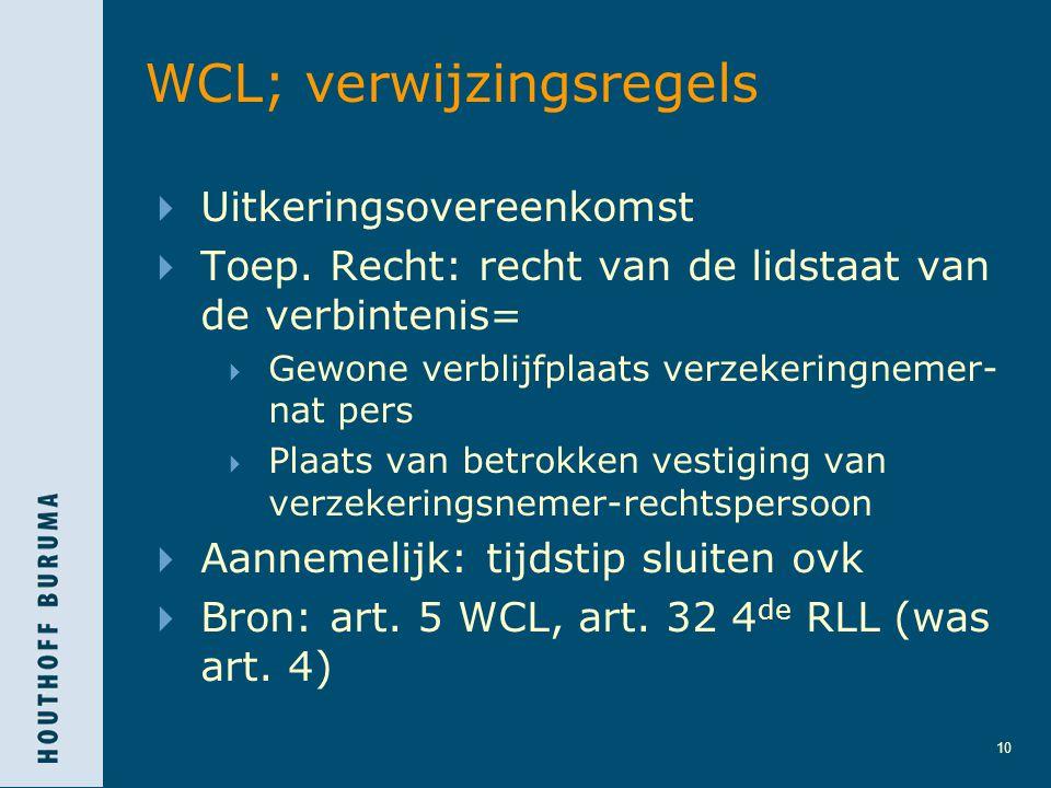 10 WCL; verwijzingsregels  Uitkeringsovereenkomst  Toep. Recht: recht van de lidstaat van de verbintenis=  Gewone verblijfplaats verzekeringnemer-