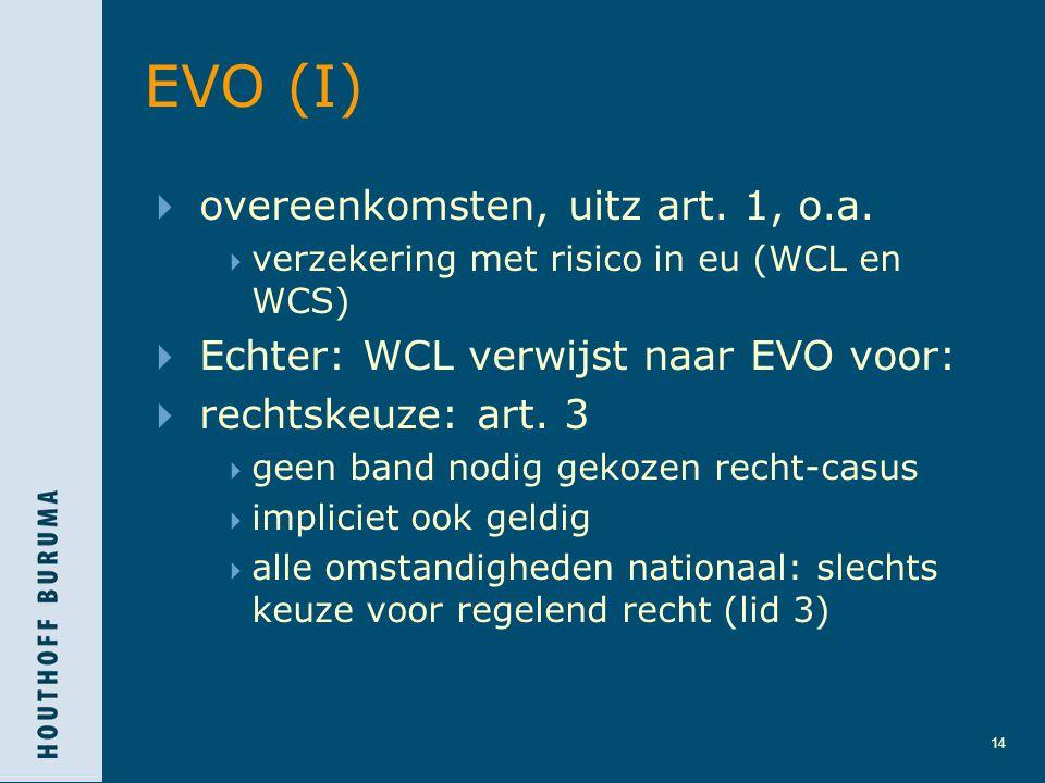 14 EVO (I)  overeenkomsten, uitz art. 1, o.a.  verzekering met risico in eu (WCL en WCS)  Echter: WCL verwijst naar EVO voor:  rechtskeuze: art. 3