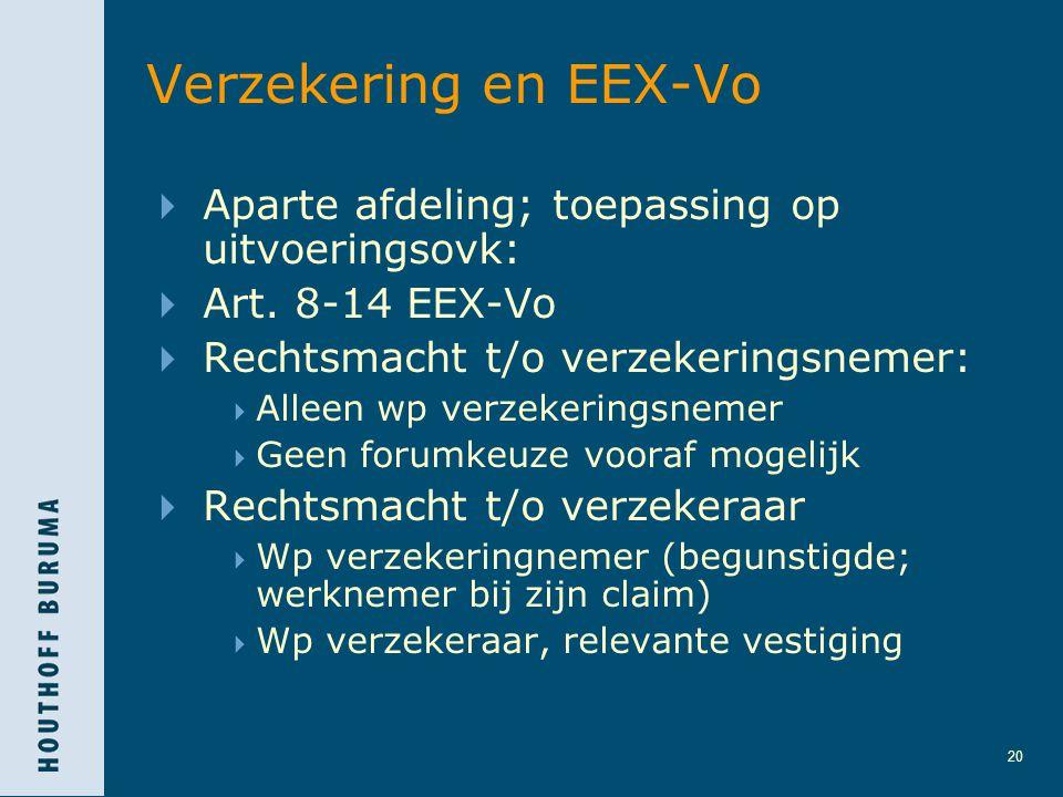 20 Verzekering en EEX-Vo  Aparte afdeling; toepassing op uitvoeringsovk:  Art. 8-14 EEX-Vo  Rechtsmacht t/o verzekeringsnemer:  Alleen wp verzeker