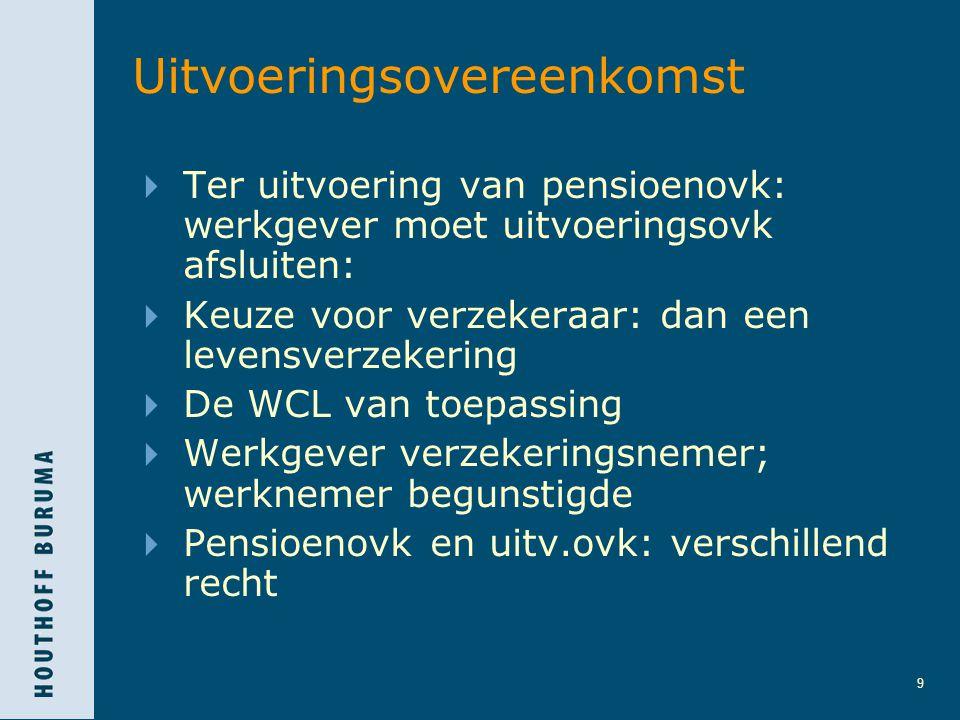 9 Uitvoeringsovereenkomst  Ter uitvoering van pensioenovk: werkgever moet uitvoeringsovk afsluiten:  Keuze voor verzekeraar: dan een levensverzekeri