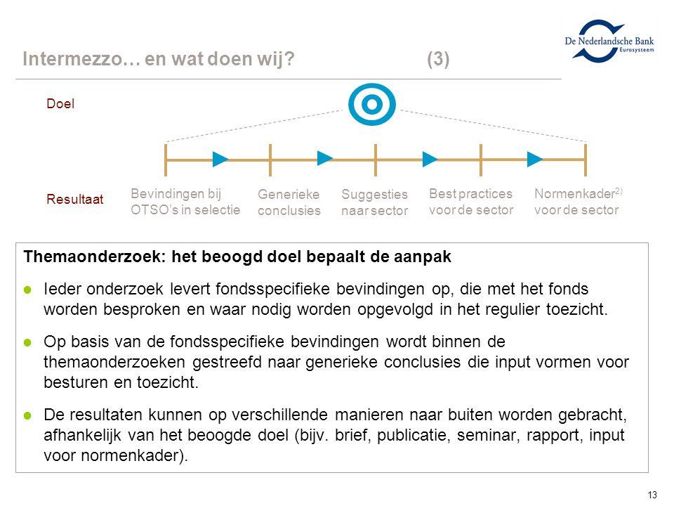 13 Intermezzo… en wat doen wij?(3) Bevindingen bij OTSO's in selectie Best practices voor de sector Normenkader 2) voor de sector Generieke conclusies