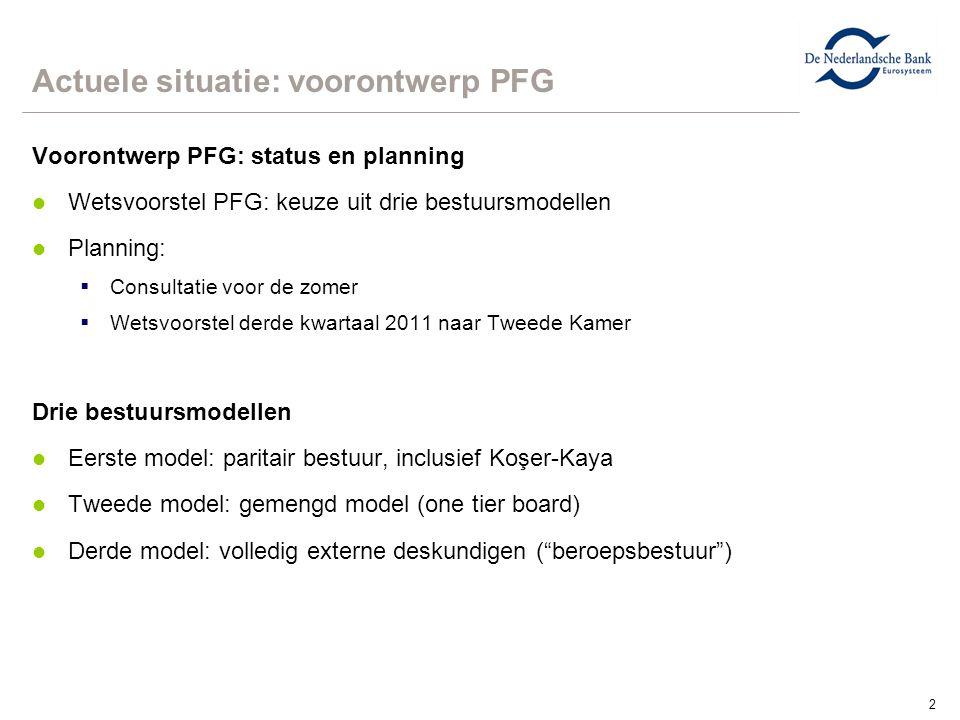 2 Actuele situatie: voorontwerp PFG Voorontwerp PFG: status en planning l Wetsvoorstel PFG: keuze uit drie bestuursmodellen l Planning:  Consultatie