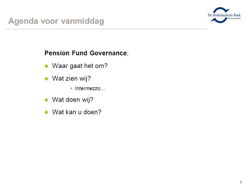 3 Agenda voor vanmiddag Pension Fund Governance; l Waar gaat het om? l Wat zien wij?  Intermezzo… l Wat doen wij? l Wat kan u doen?