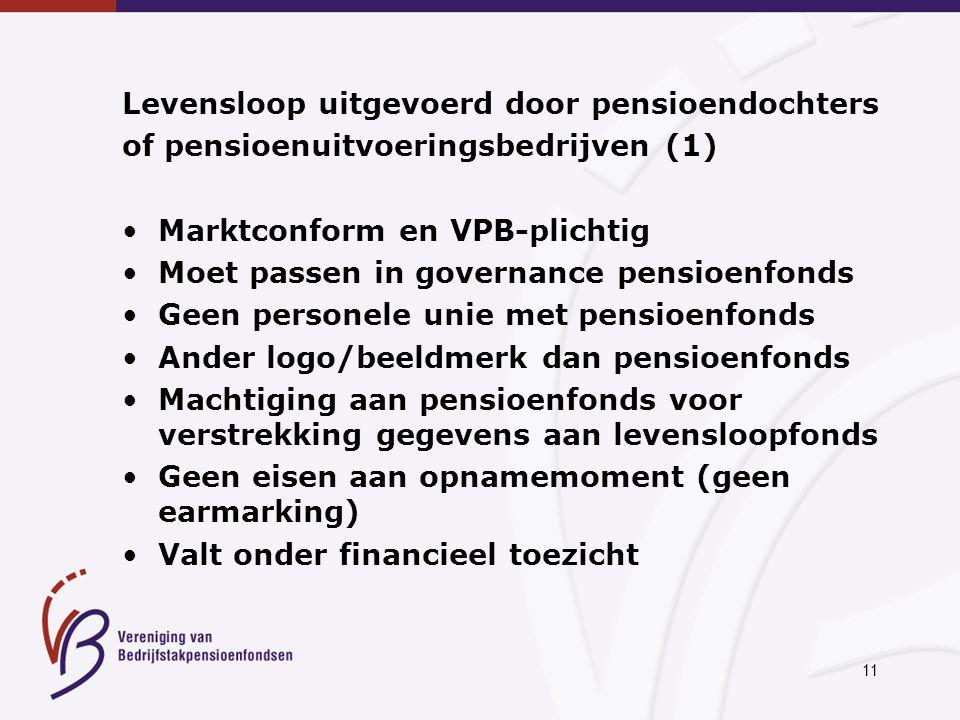 11 Levensloop uitgevoerd door pensioendochters of pensioenuitvoeringsbedrijven (1) Marktconform en VPB-plichtig Moet passen in governance pensioenfond
