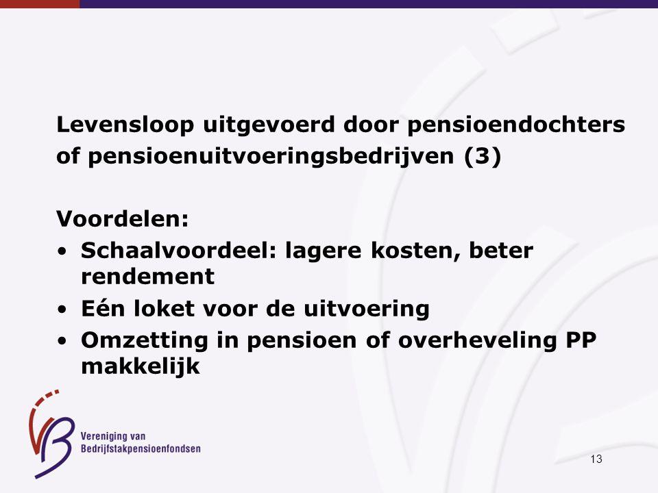 13 Levensloop uitgevoerd door pensioendochters of pensioenuitvoeringsbedrijven (3) Voordelen: Schaalvoordeel: lagere kosten, beter rendement Eén loket