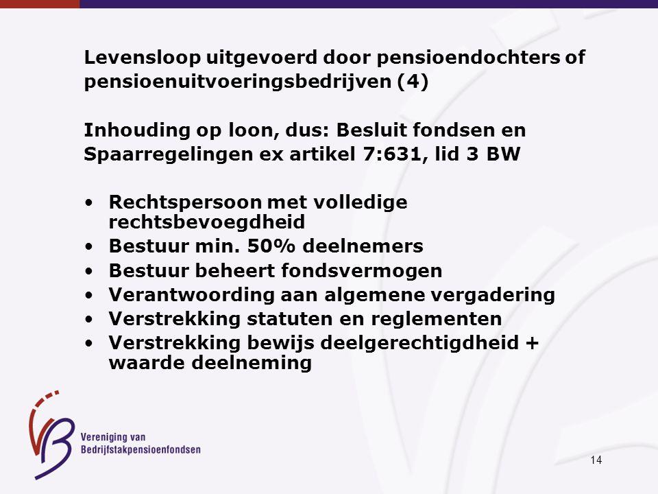 14 Levensloop uitgevoerd door pensioendochters of pensioenuitvoeringsbedrijven (4) Inhouding op loon, dus: Besluit fondsen en Spaarregelingen ex artik