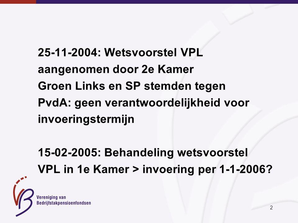 2 25-11-2004: Wetsvoorstel VPL aangenomen door 2e Kamer Groen Links en SP stemden tegen PvdA: geen verantwoordelijkheid voor invoeringstermijn 15-02-2