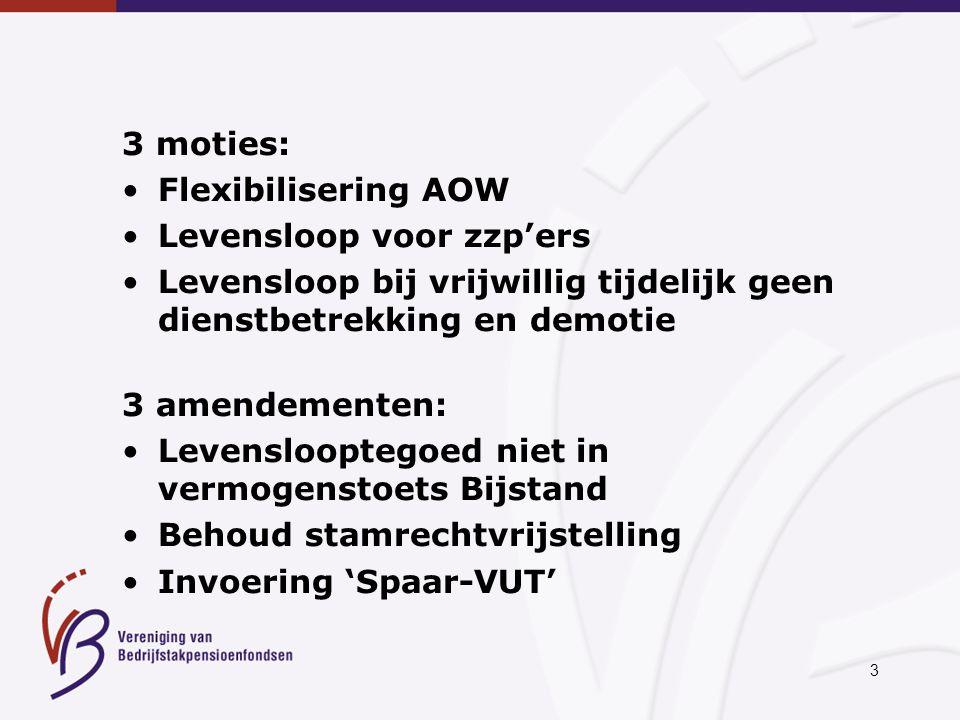 3 3 moties: Flexibilisering AOW Levensloop voor zzp'ers Levensloop bij vrijwillig tijdelijk geen dienstbetrekking en demotie 3 amendementen: Levensloo