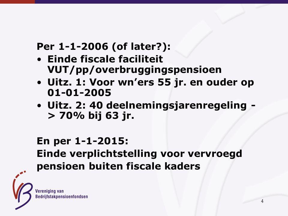 5 Overgangsregeling 55+ (tot 01-01-2015) Amendement Groen Links inzake 'spaar- VUT': Herrekening VUT en prepensioen bij uitstel + prepensioen in deeltijd Omissie gerepareerd in wetsvoorstel arbeid en zorg