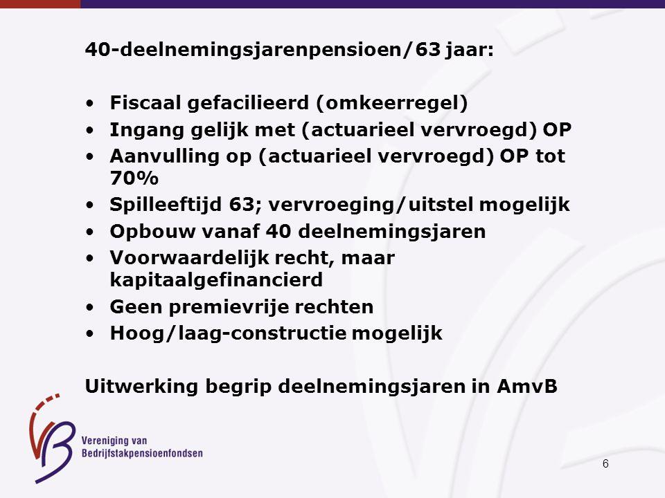 6 40-deelnemingsjarenpensioen/63 jaar: Fiscaal gefacilieerd (omkeerregel) Ingang gelijk met (actuarieel vervroegd) OP Aanvulling op (actuarieel vervro